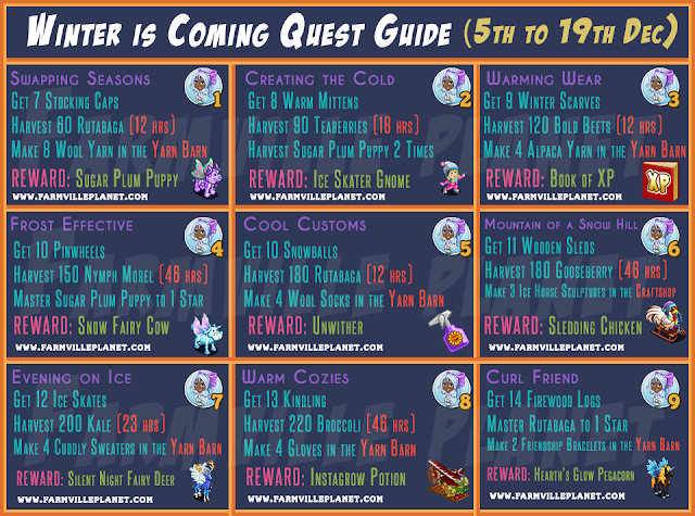 Farmville Winter is Coming Quests Guide