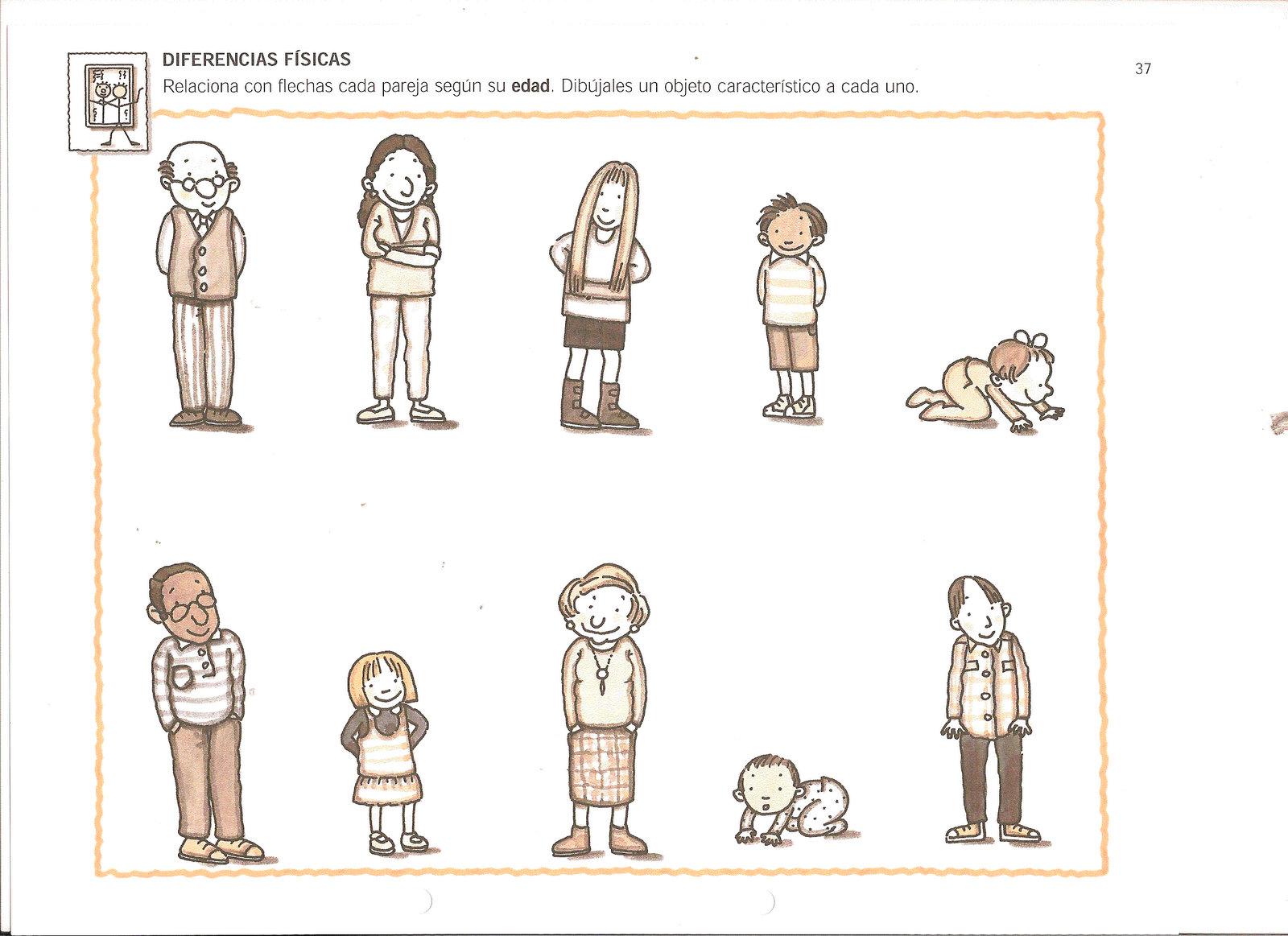 Las Abejitas: Actividades para fortalecer el esquema corporal y las