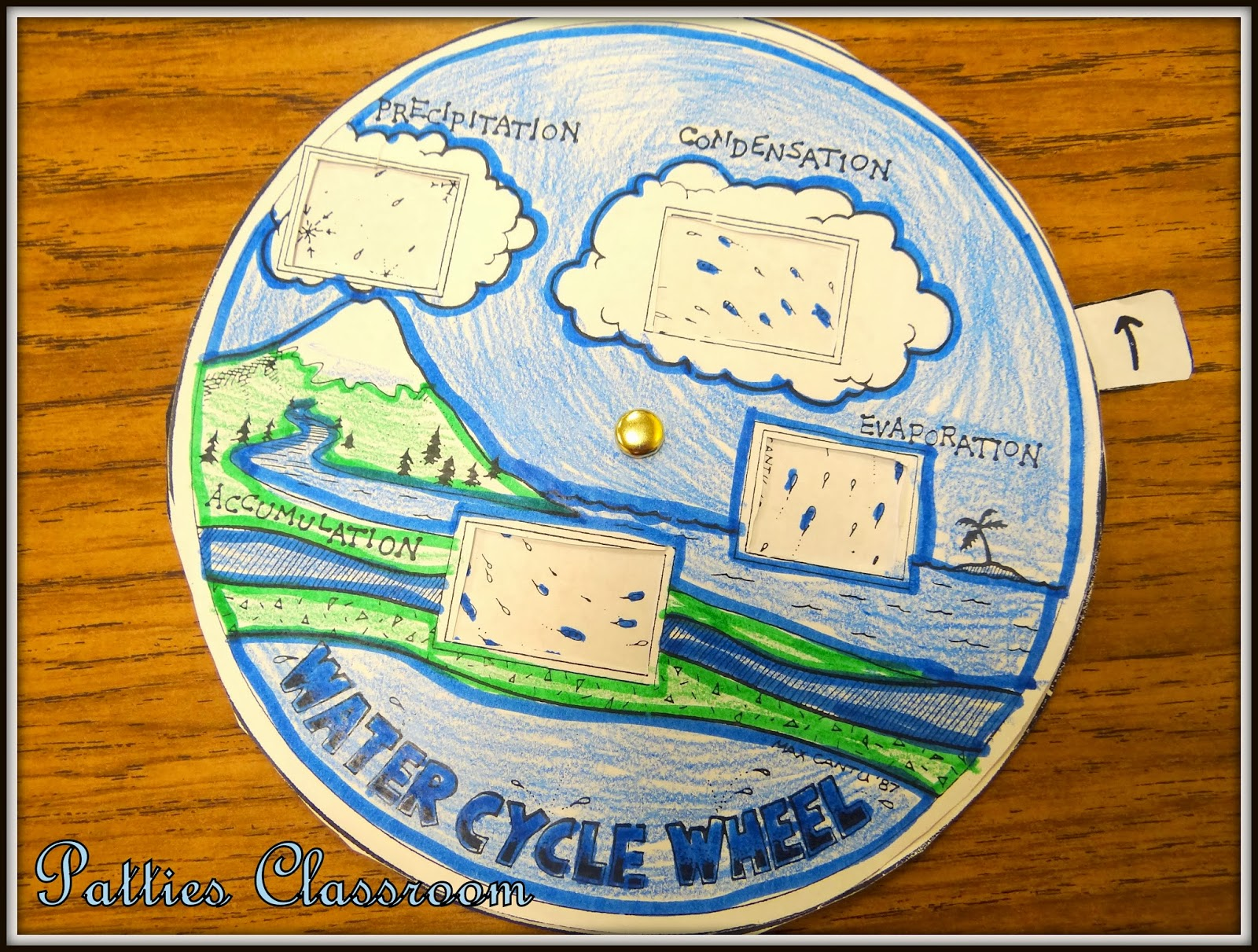 PATTIES CLASSROOM: Weather, Clouds and Water Cycle Activities for Kids