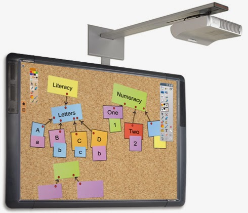 PROMETHEAN ActivBoard 595 Pro Mobile System