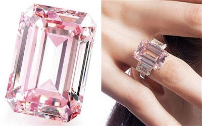 The Perfect Pink Ring