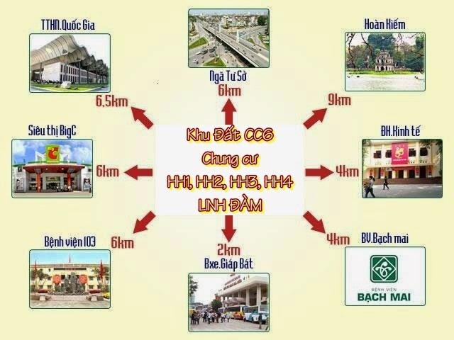 Ví trí thuận lợi cho chung cư hh3 linh đàm