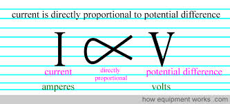 Difference between voltage and current, difference between current and voltage.