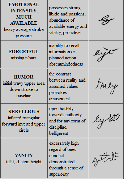 how to tell personality from handwriting