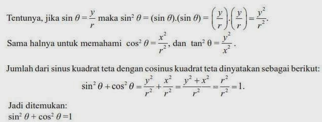 http://belajar-soal-matematika.blogspot.com/2014/02/persamaan-identitas-trigonometri.html