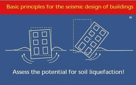 Structure Engineer Basic Principles For The Seismic Design Of Building