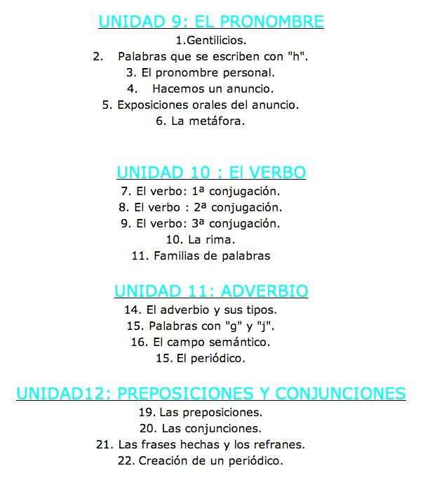 CONTENIDOS LENGUA 3T