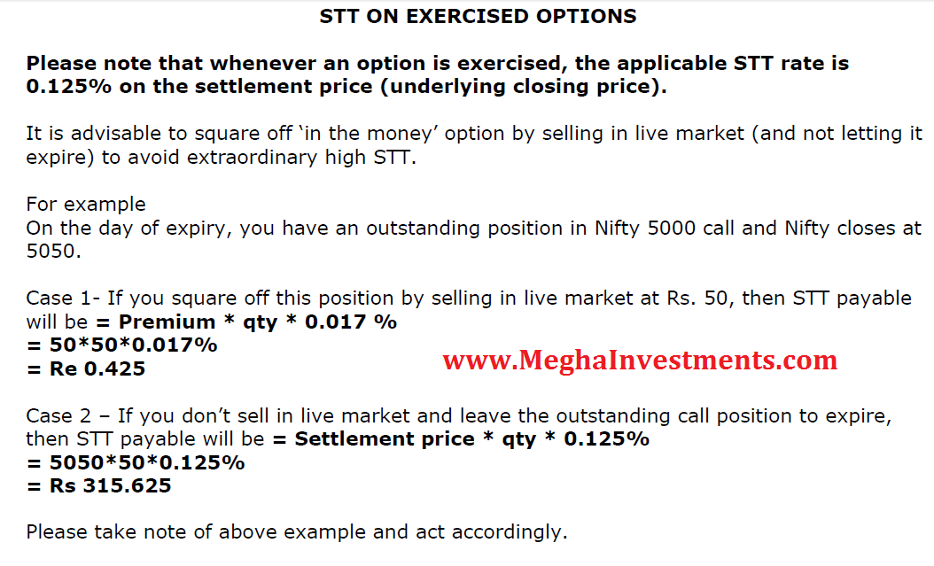 Stock options operator calls