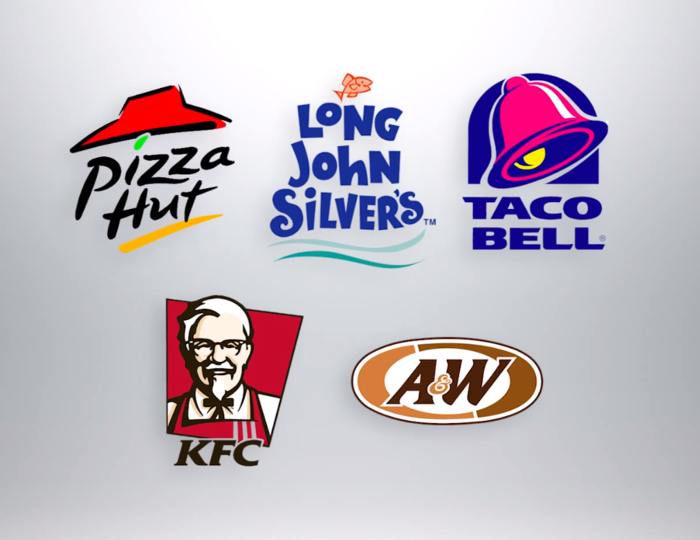 case analysis of yum brands pizza hut and kfc Complete a swot analysis for pizza hut and kfc  yum brands what are  pizza hut and kfc's competitive advantages  brands using the country and  industry risk categories discussed in the case, compare and contrast mexico and .