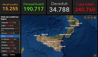 COVID-19 Italia - Monitoraggio 1 Luglio