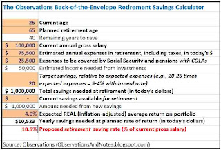 Retirement planning: Excel spreadsheet to calculate what percent of salary to save