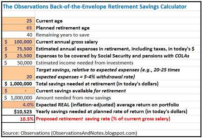 Printables Retirement Planning Worksheet observations my simple retirement saving calculator spreadsheet