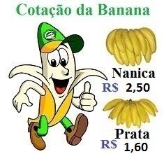 Cotação da Banana    29/8 a 6/9.