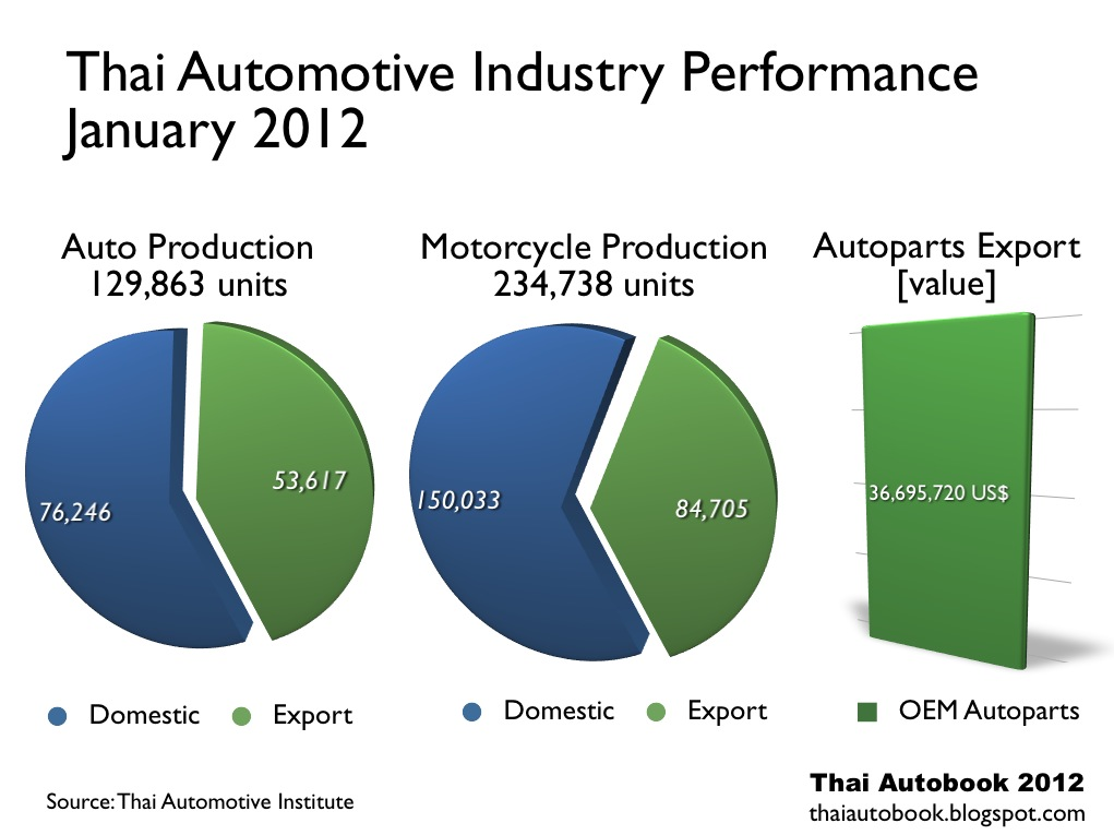 a look at the automobile industry in the united states Michael thompson and ali merchant look at trends in auto manufacturing employment and economic growth in the us this industry for the united states.