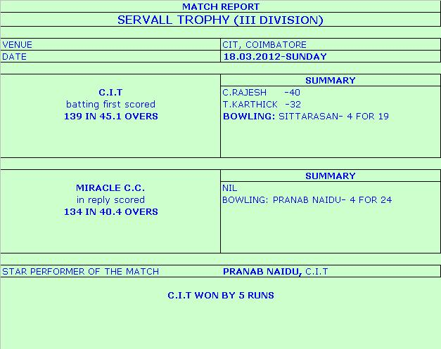 SERVALL TROPHY CDCA III DIVISION