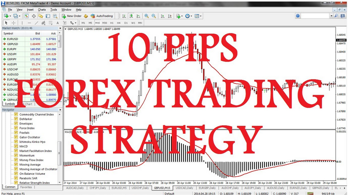 Pips forex example
