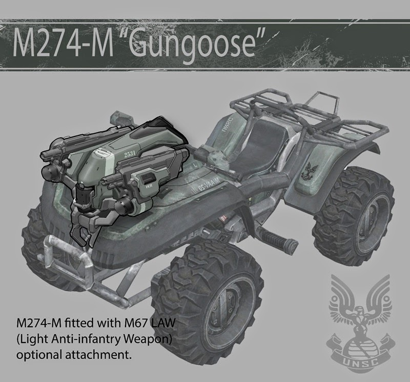 gungoose halo 2