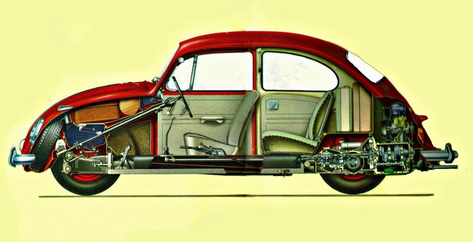 VW    85  Diagrama    VW    Fusca