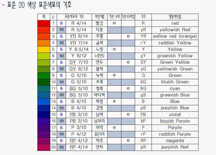 munsell rock color chart pdf