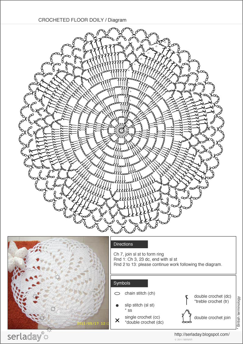 Crochet Patterns Diagram : Diagram Crochet Doily Patterns Crochet Rug/diagram Pattern