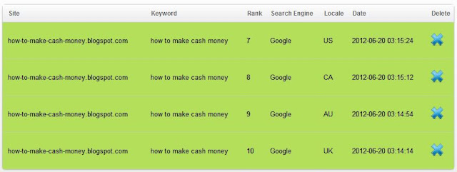 How Can Make Cash Money - Top 10 Google Rankings