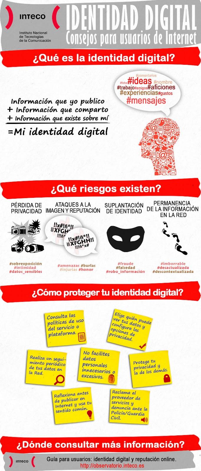 Infografía sobre identidad digital y reputación online