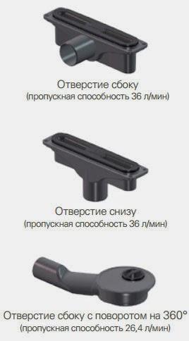 Опции отверстия сифонной трубки