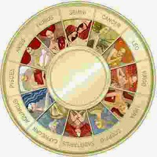 ramalan berdasarkan zodiak