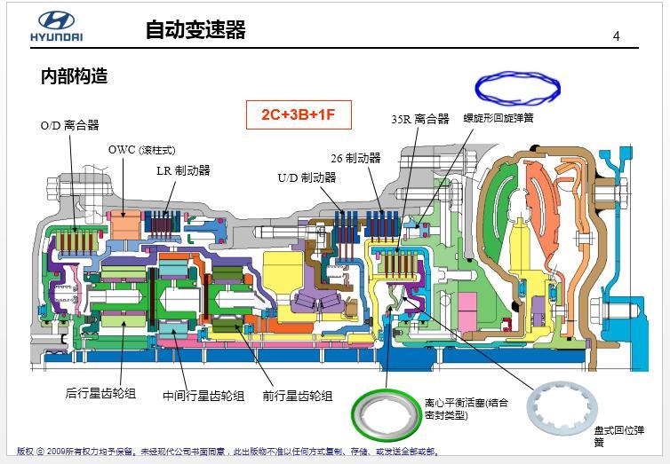 free automotive manuals  hyundai tucson lm   ix35 el  new