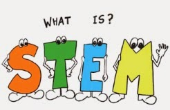 K12 STEM Integration