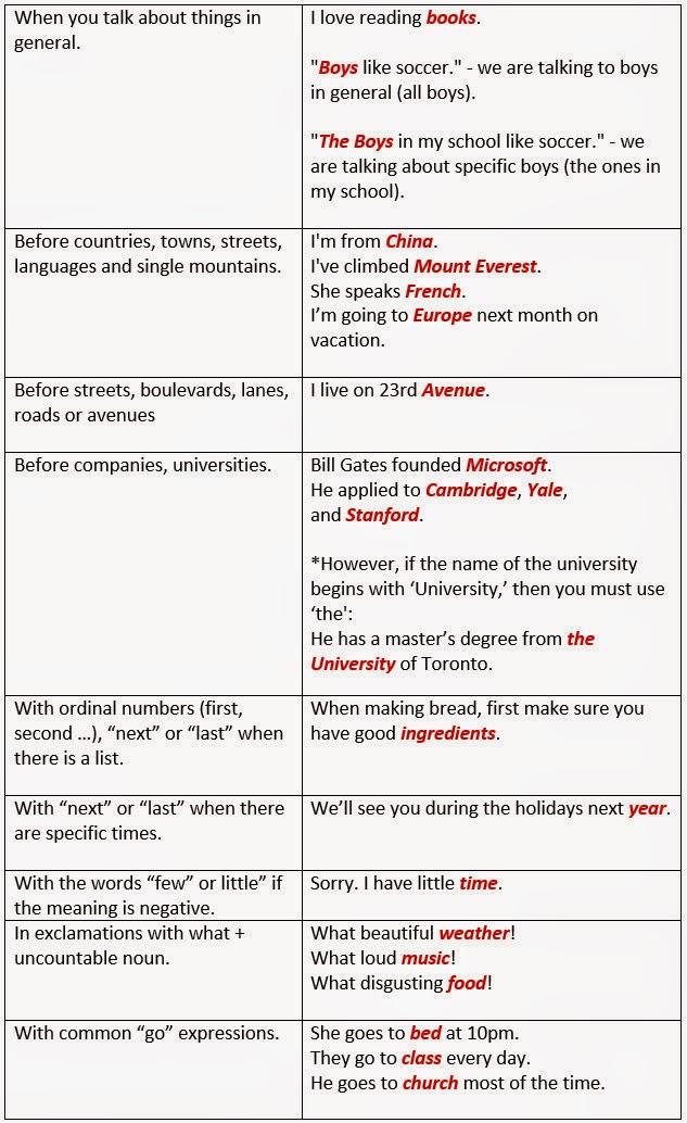 English articles - Wikipedia