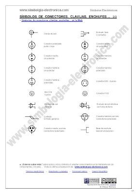 Símbolos de conectores, clavijas, enchufes... 2/2