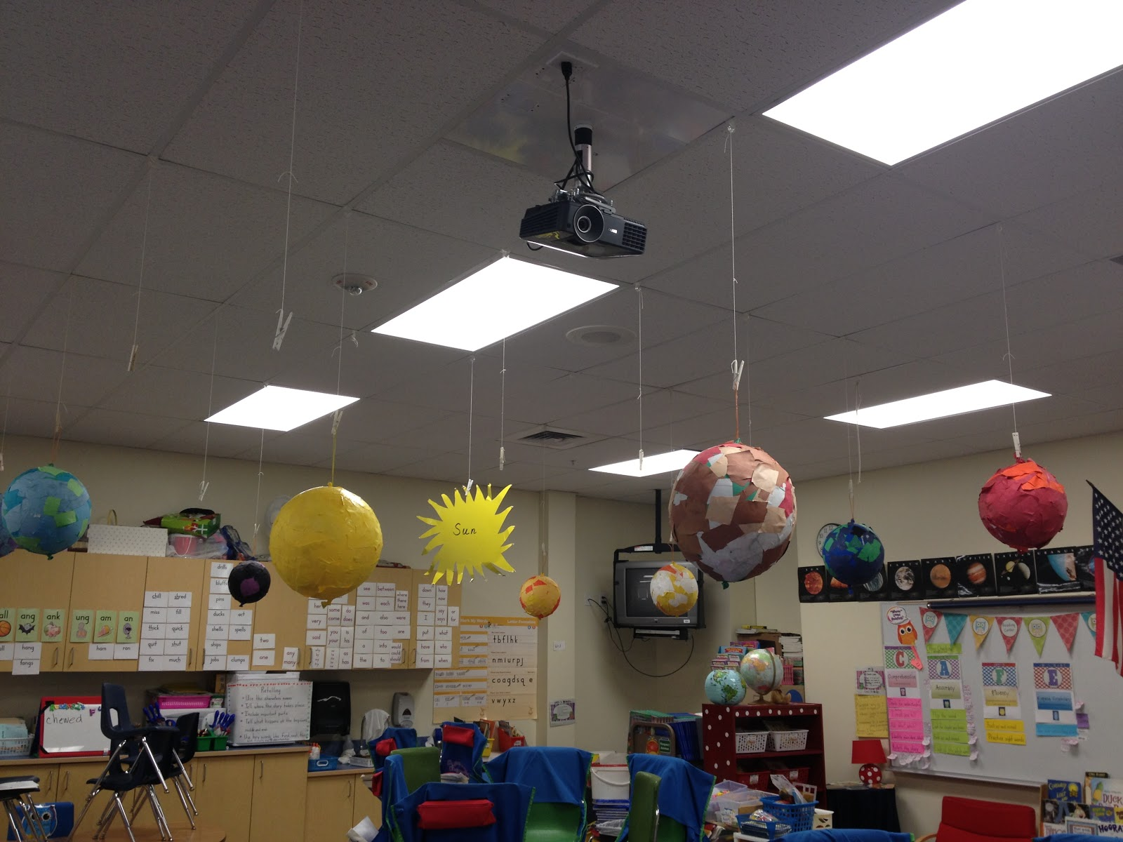 Fantabulous First Grade Fun Paper Mache Planets