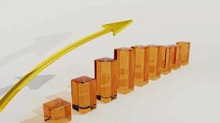 Langkah Langkah Dalam Menganalisis Peluang Usaha