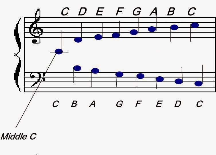 music notes note by - photo #27