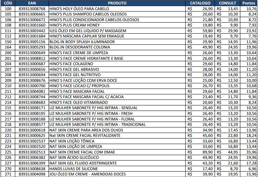 Fabuloso Produtos Hinode Cosméticos: Tabela de preço hinode UG25