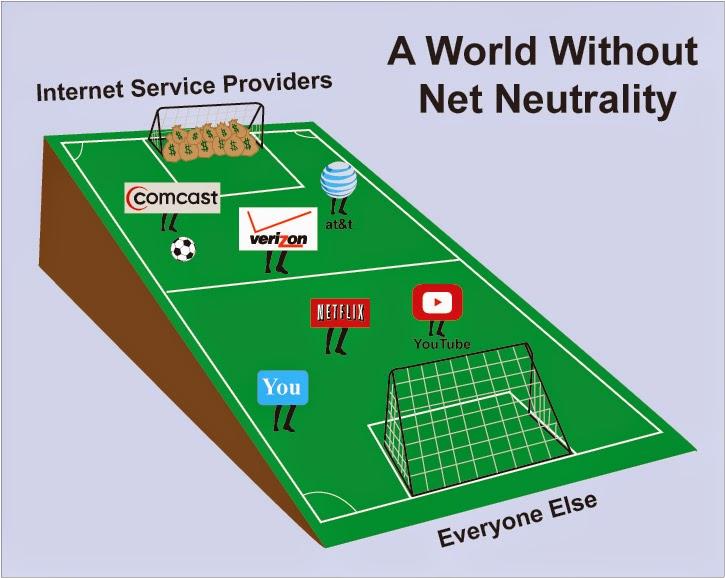network internet neutrality essay
