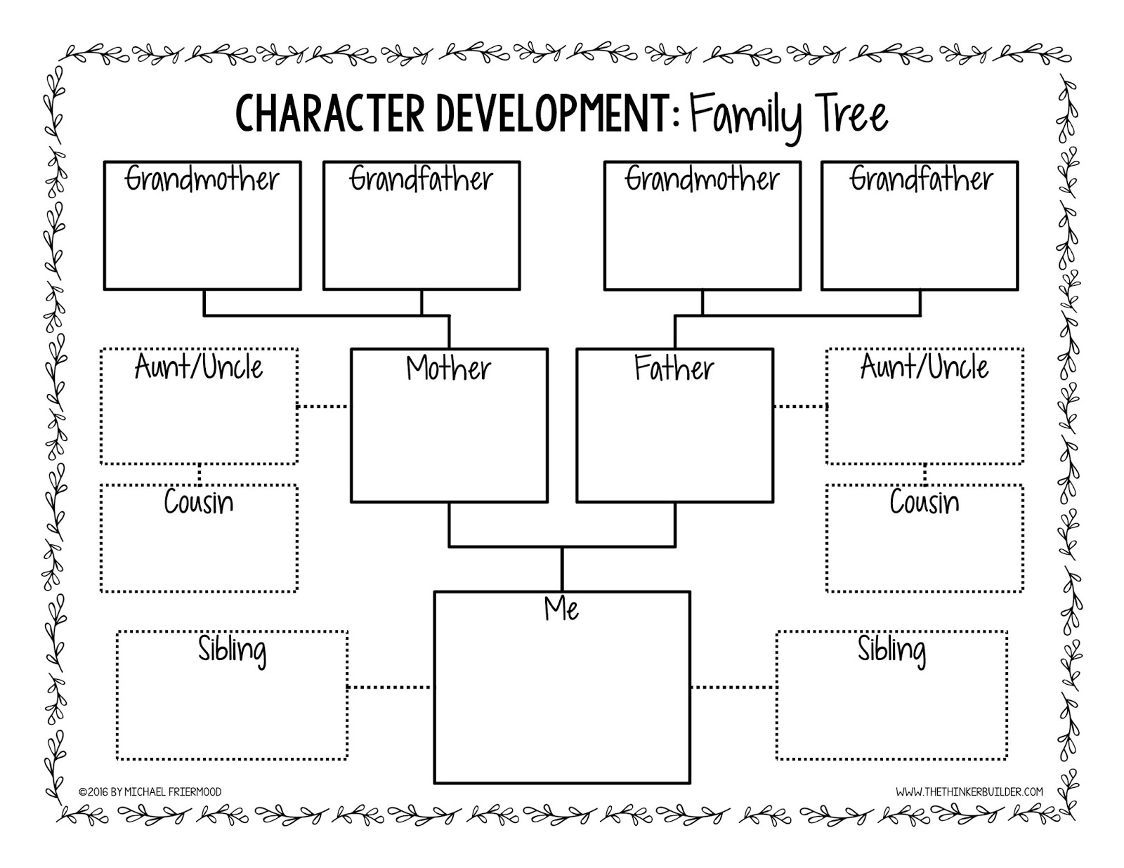 Developing a Character for Fictional Narrative Writing | The Thinker ...