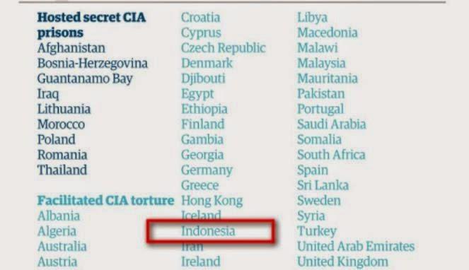Open Society : Indonesia Bantu CIA Siksa Tersangka Teroris
