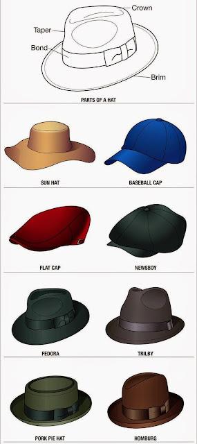 nama jenis topi