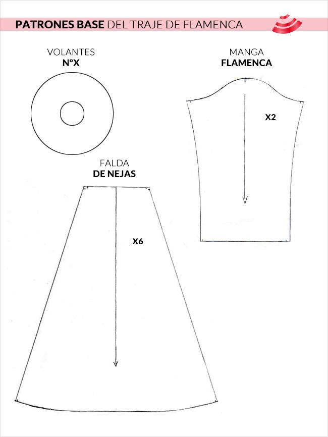 Patrones de Flamenca