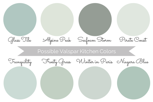 Seven Town Way Kitchen Color Choices