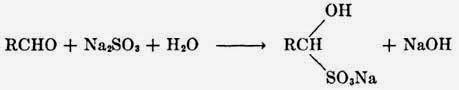 Neutral Sulfite Method