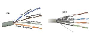 Cara pasang kabel UTP cross dan straight