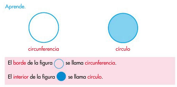 http://www.primerodecarlos.com/SEGUNDO_PRIMARIA/marzo/Unidad1_3/actividades/mates/aprende_circulo_circunferencia/visor.swf