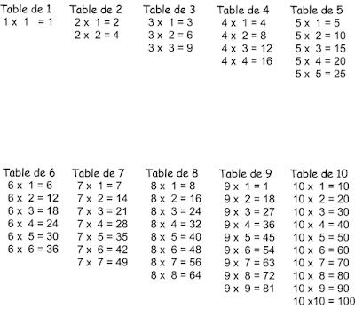 M morisation de la multiplication quand montessori for Table de multiplication de 25