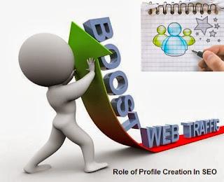high-pr-profile-creation-site-list-role-in-seo