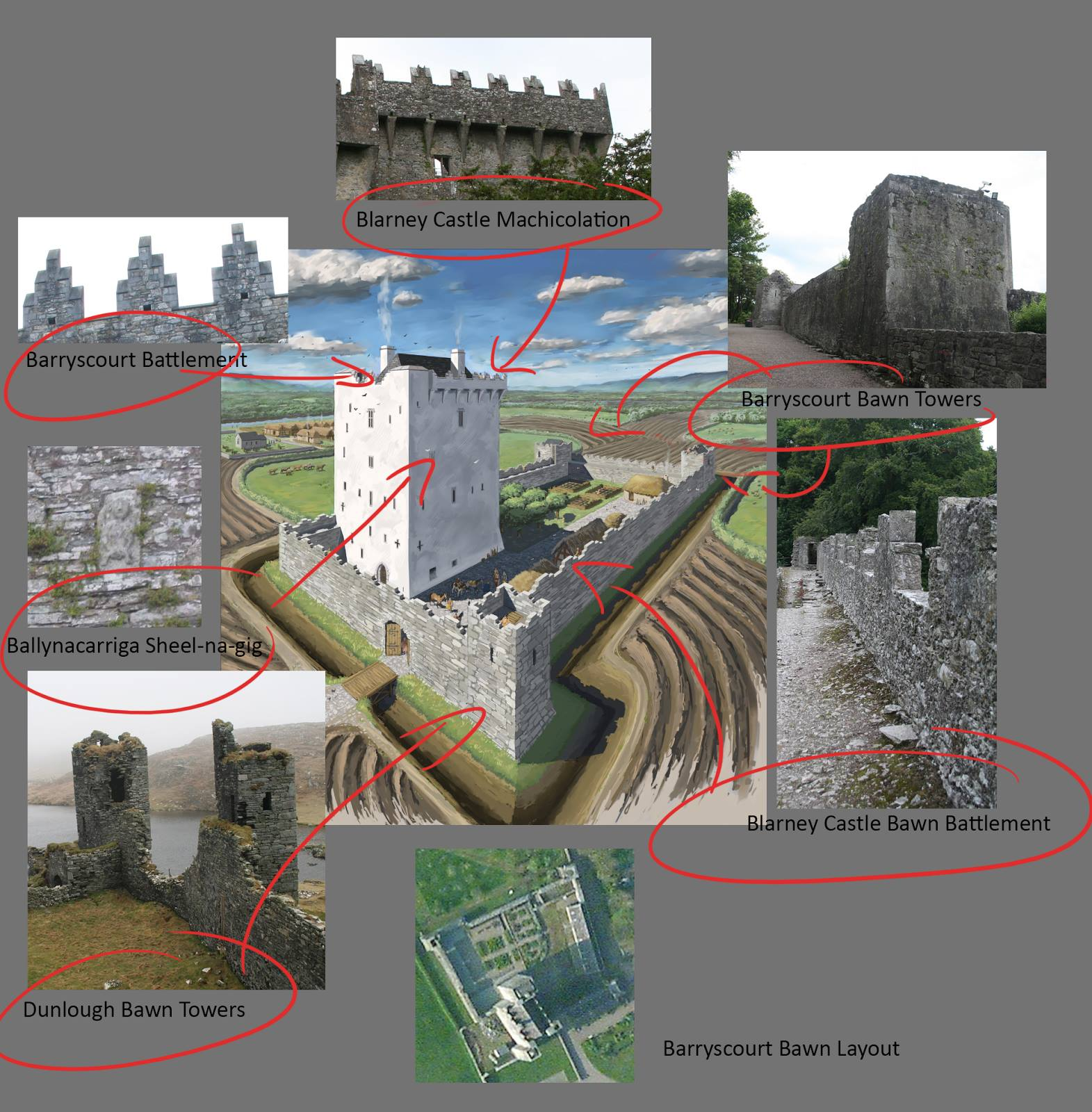 The standing stone guest post researching a tower house for The blarney house plan