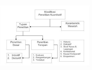 Contoh Proposal Penelitian Skripsi Tesis Disertasi: August 2011