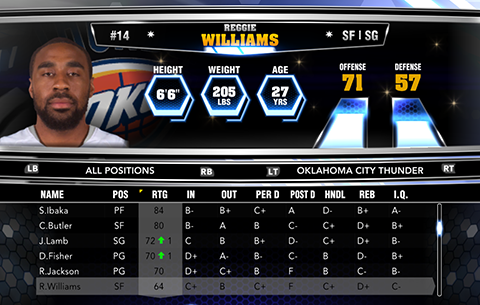 Reggie Williams OKC